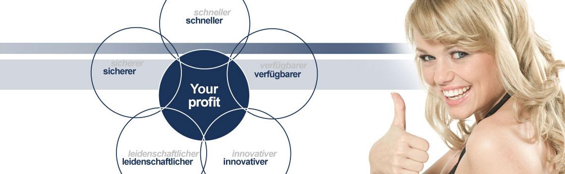 your_profit_de