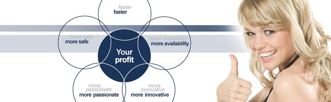 your_profit_en